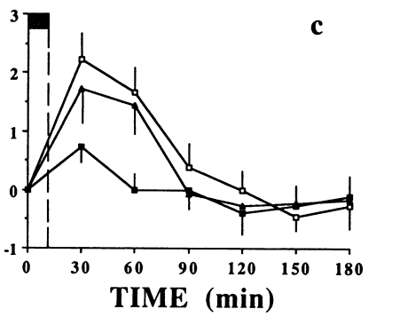 starch insulin response