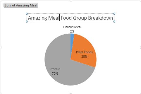amazing meal ingredient breakdown