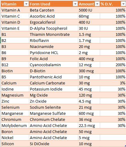 true vitality vitamins